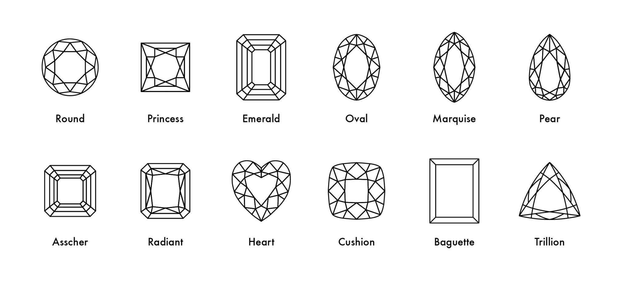 Diamond Shape Cuts and Styles
